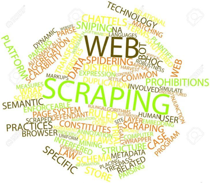 16602923 関連するタグと用語の web スクレイピングの抽象的な単語雲 728x634 - 【コード公開】【初心者のためのPython入門】Webスクレイピング〜Webページから任意のデータを抽出する〜