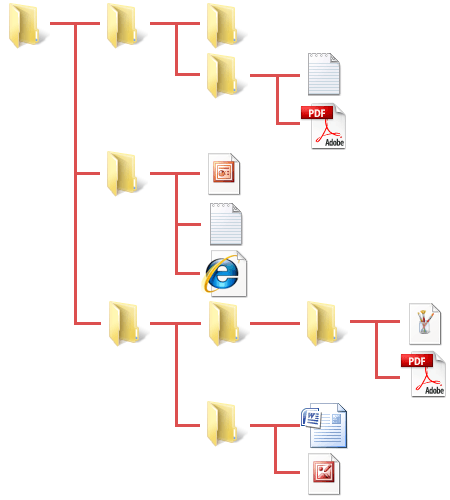 Python 7 1 - 【コード公開】【初心者のためのPython入門】Webスクレイピング〜サイトを丸ごとダウンロード〜