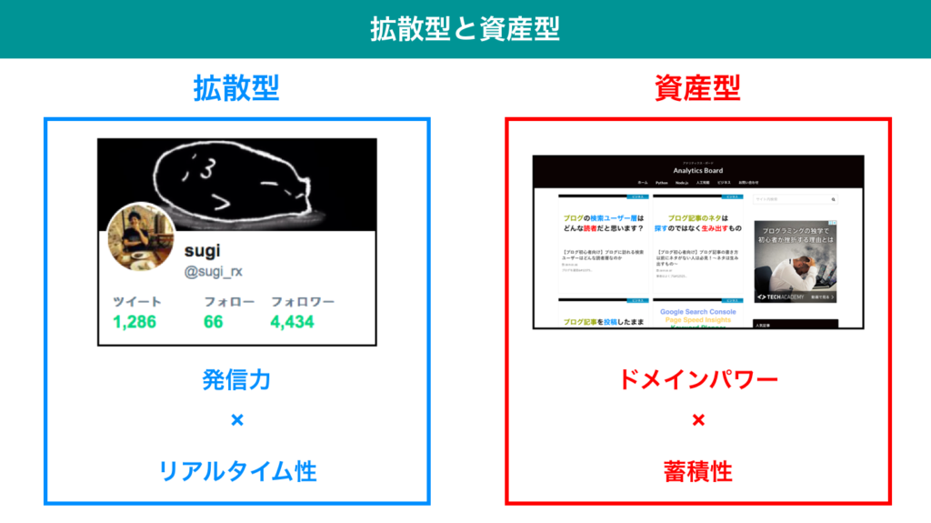 business 0110 1 1024x575 - 【ブログ初心者向け】効果的な集客としてのブログ・SNS・メルマガの運用