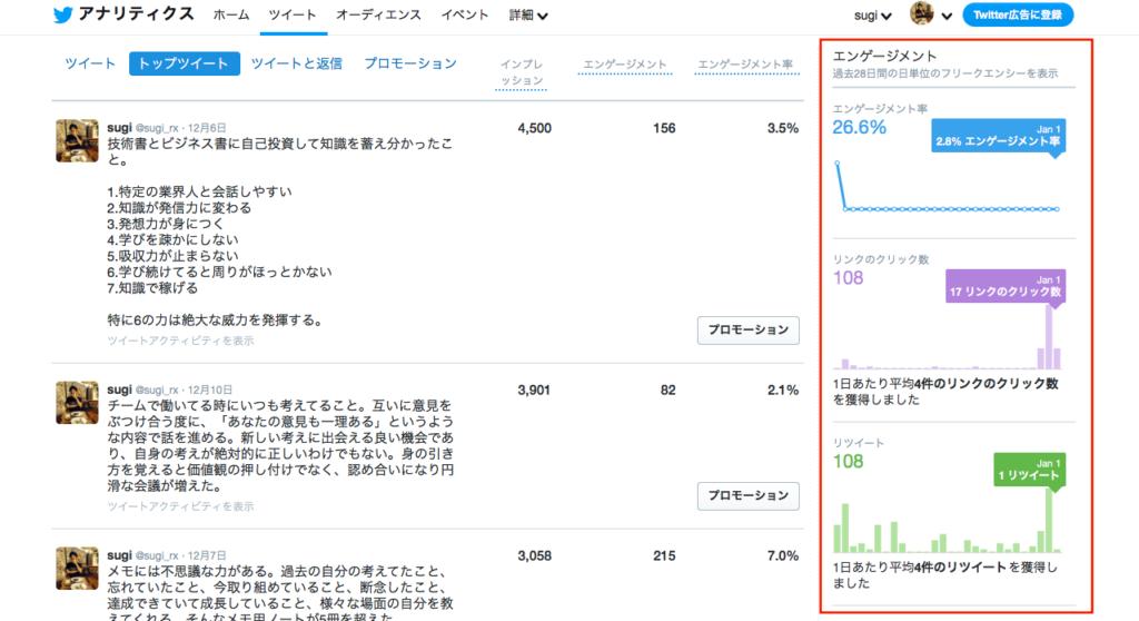 business 3 3 1024x558 - ブログ初心者にとってなぜツイッターは相性が良いのか