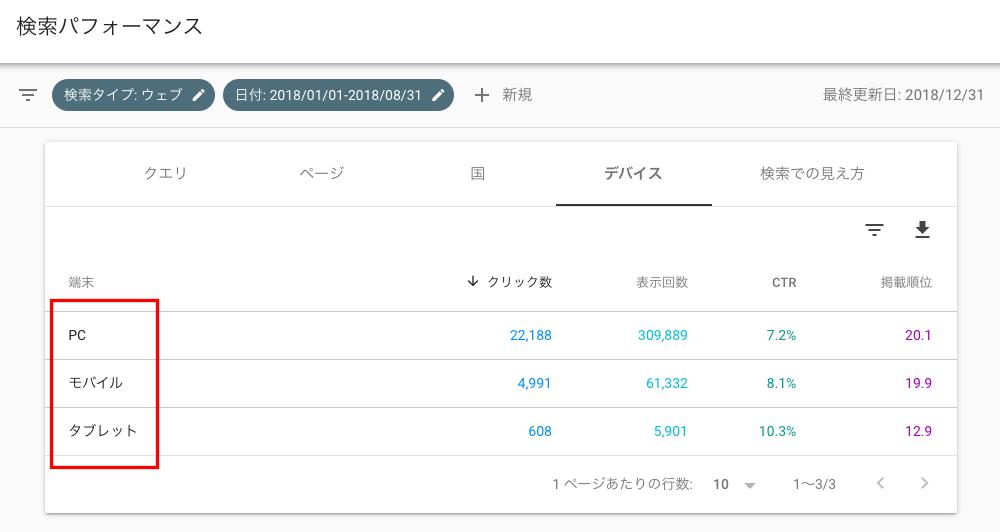 business 6 7 - 【ブログ初心者向け】ブログのアクセス解析から見えてくるブログ育成〜Google Search Console〜