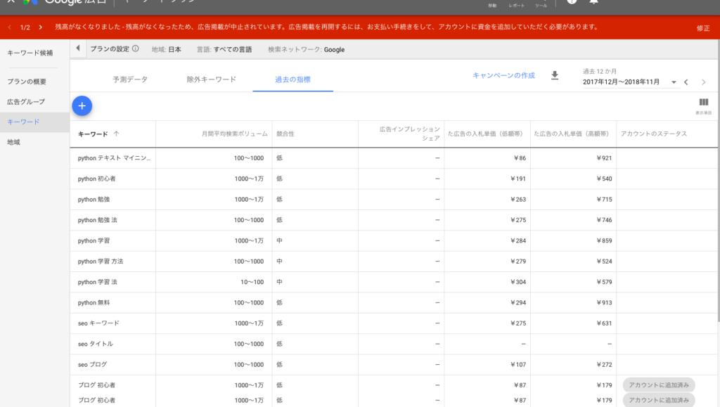 business 7 4 1024x579 - 【ブログ初心者向け】ブログの稼ぎ方はGoogleと友達になることから始まります。